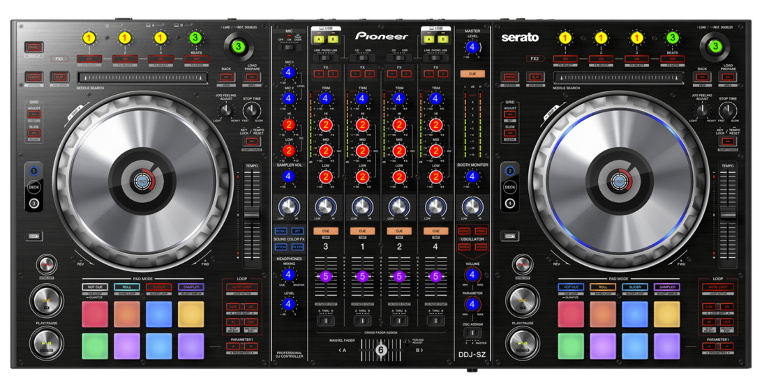 Pioneer DDJ SZ DiagramCroped